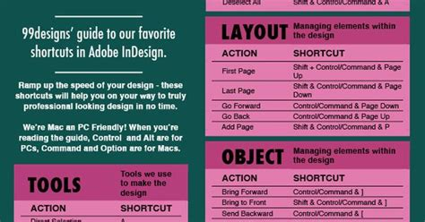 creating infographics indesign indesign guide infographics pinterest adobe