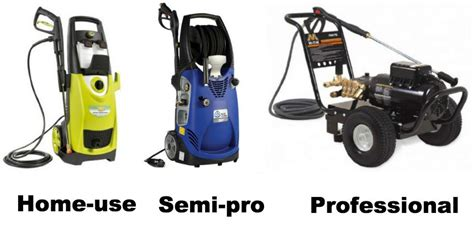 pressure washer    reviews  guide
