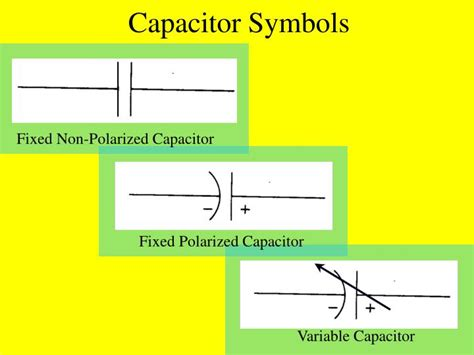 fixed capacitor function fixed capacitor symbol and function 28 images types of capacitor and their construction