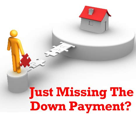 getting a loan for a downpayment on a house 301 moved permanently