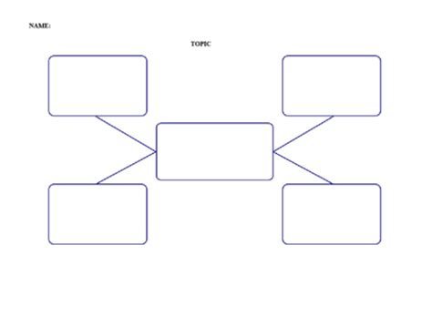 blank concept map template blank concept maps for nursing students search results