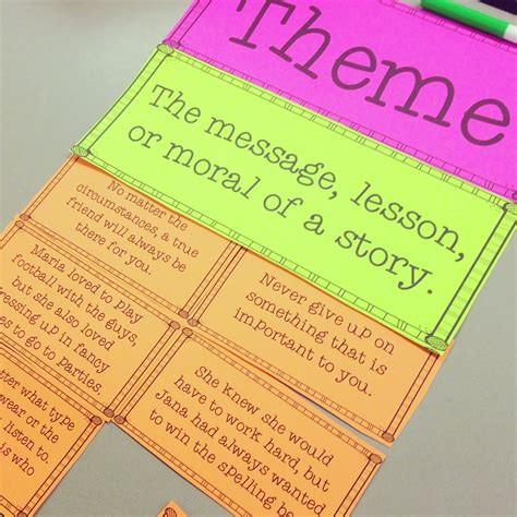 theme definition vs main idea life in fifth grade teaching theme