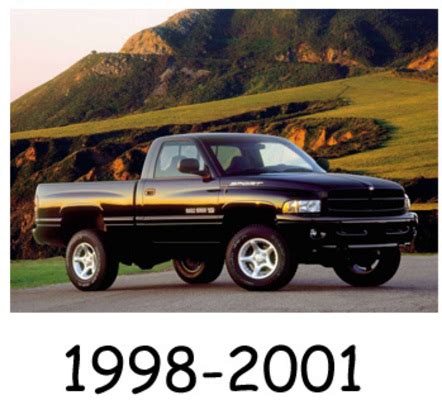 car owners manuals free downloads 1998 dodge ram 1500 club free book repair manuals dodge ram 1998 2001 service repair manual download download manu