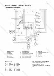 wiring diagram for a starter get free image about wiring diagram