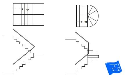 stair symbol on floor plan staircase design