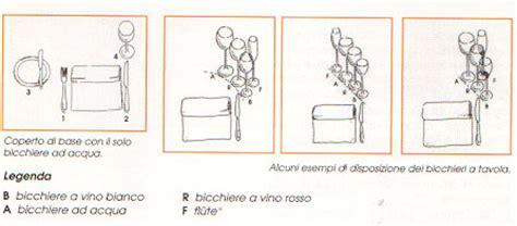 posizione dei bicchieri a tavola come apparecchiare la tavola abbinamenti vino cibo cibo