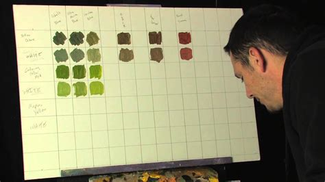 painting tips and tricks creating a color mixing chart for landscape greens by tim gagnon