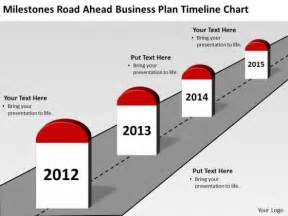 Milestone Template Powerpoint by Milestones Road Ahead Business Plan Timeline Chart
