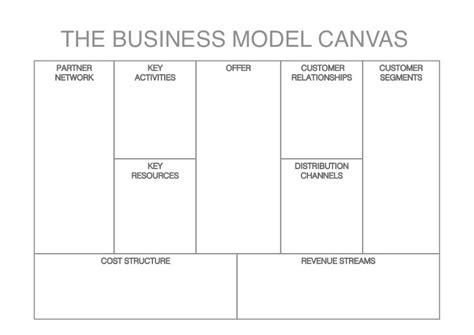 Social Entrepreneurship Business Plan Template by Sle Business Plan For Social Entrepreneurship