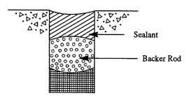 how to install backer rod joint sealants