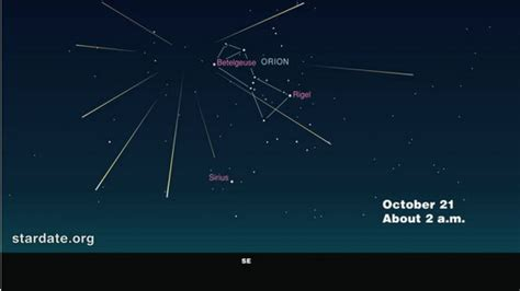 sky map texas orionid meteor shower peaks tonight how to fox news