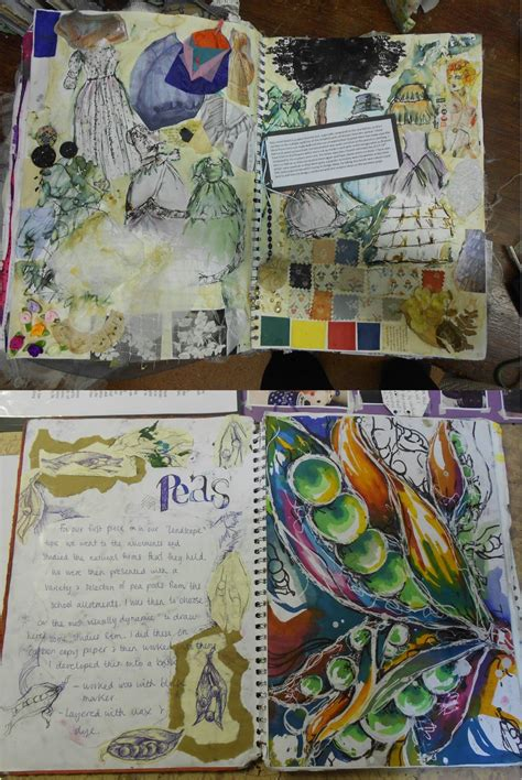 sketchbook show oca textiles learning log a level show