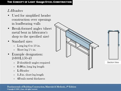 material design header size the concept of light gauge steel construction ppt video