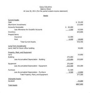 18 balance sheet exles download in word pdf free
