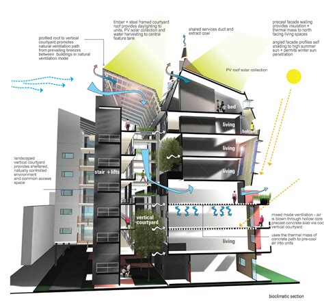 build diagram this diagram shows a vertical courtyard concept to promote