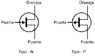 transistor fet que es comfacor transistores fet