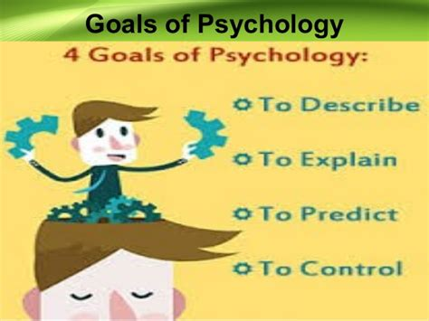 Introduction To Psychology introduction to psychology