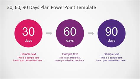 30 60 90 day plan template powerpoint 30 60 90 days plan powerpoint template slidemodel
