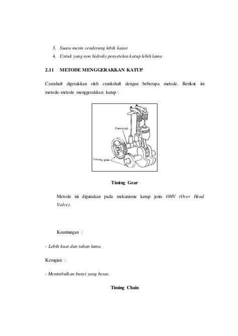 Mesin Kuat Mode Kabut Dan Kasar Tekanan Tinggi Alat Cuci Ac Motor 1 design inhaust valve