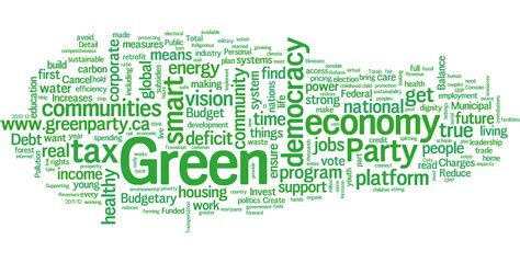 4 Letter Words Related To Money green word related keywords suggestions green word