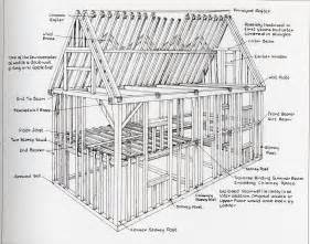 转载 第7章 现代欧美轻型木结构独立住宅总体简介 eric丶沈 新浪博客