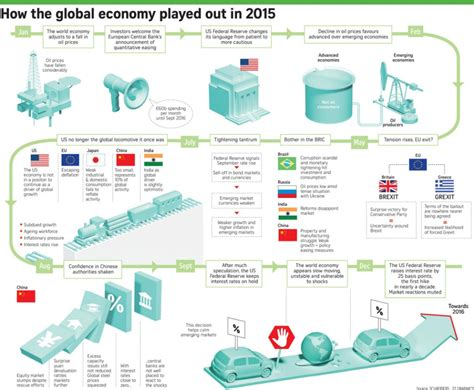 Hub Omni 100127150mm By Mri new year same economic problems infographic january