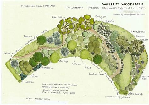 design a garden layout garden planning and garden design
