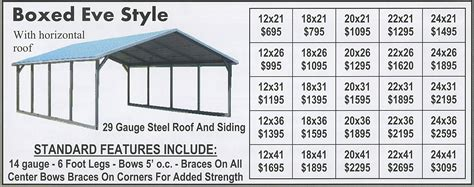 Metal Carport Sizes Metal Carport Dimensions