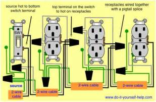 switch controls receptacles wiring running search and lights