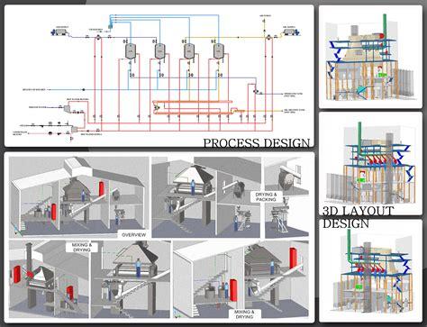 layout design engineer yorker engineering process design engineering services