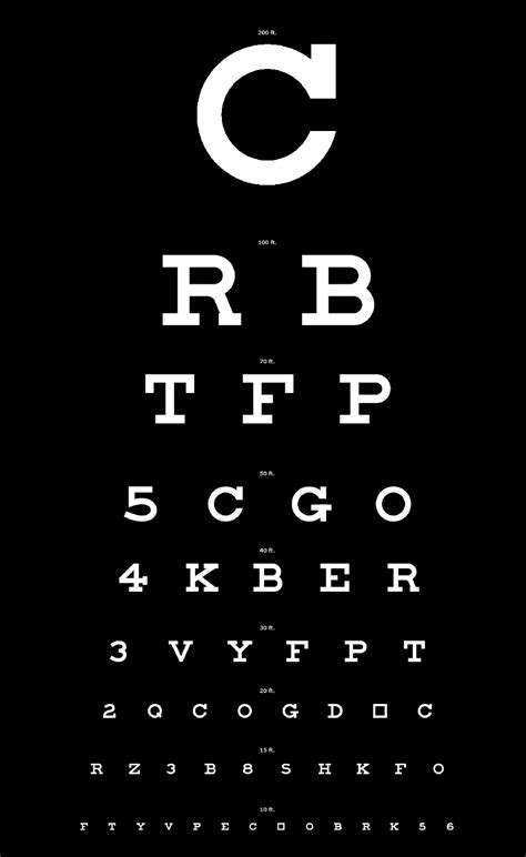 Black Letter Methodology Are All Seeing Eye Charts The Same Eye Charts Ayucar