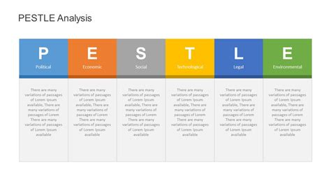 pestel analysis template word analysis pestle analysis template
