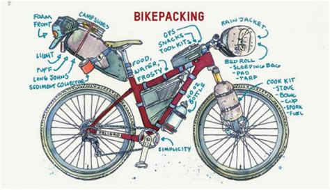 Bikepacking Made Easy: An Illustrated How To