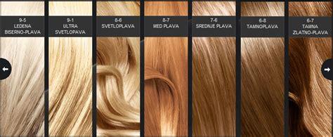 farbe za kosu katalog syoss paleta boja farbi za kosu kremašica