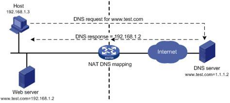 H3c Secpath Series High End Firewalls Web Manual F3169