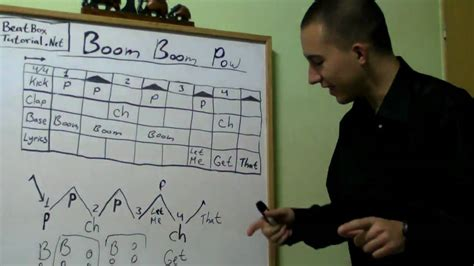 pattern beatbox beginner beatbox tutorial how to do boom boom pow beatbox black