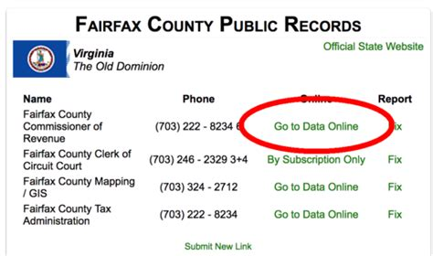 Fairfax County Records Real Estate Virginia Deed Forms General Warranty Quit Claim And Special Warranty Eforms