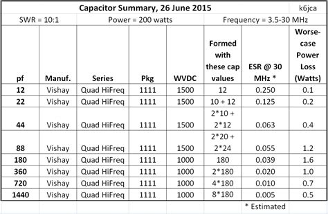 capacitor selection chart y capacitor selection 28 images electric motor starting capacitor selection 28 images