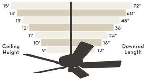 how do you measure a ceiling fan how to ceiling fan size energywarden