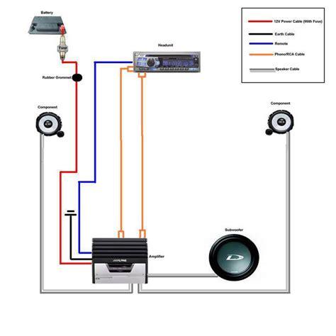 wiring diagram home subwoofer wiring diagram speakers in