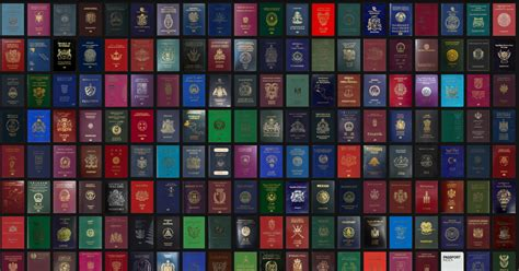 passport colors passportindex png