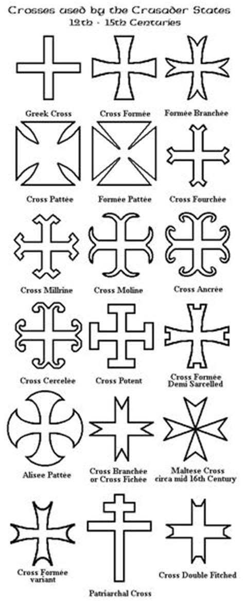 tattoo history pdf knights templar symbols and meanings all of the known