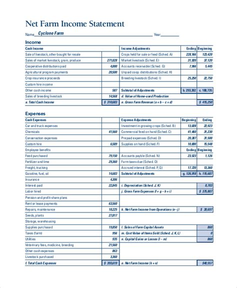 budgeted income statement template excel budgeted income statement template excel capital budget