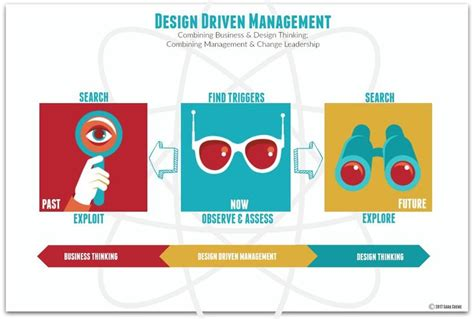 design thinking management 14 best anime powerpoint templates images on pinterest