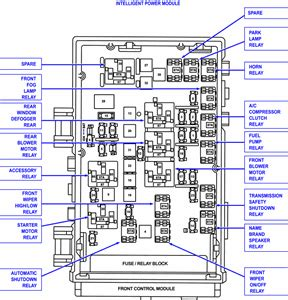 fuse s mobile repair