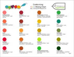 mixing color chart s sweet shoppe july 2012