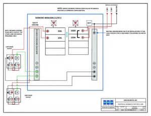 siemens outdoor lug load center siemens wiring diagram free