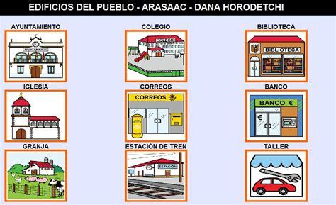 imagenes de simbolos que hay en la calle dolores navas p 201 rez ud la calle