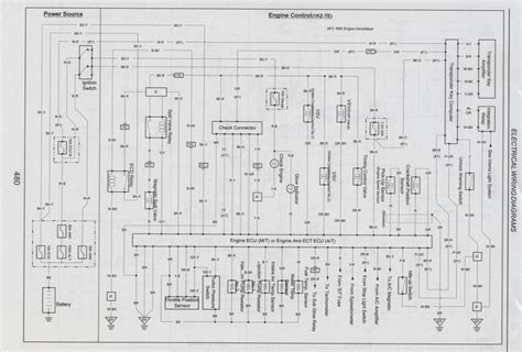 land cruiser wiring diagram 100 series land cruiser wiring