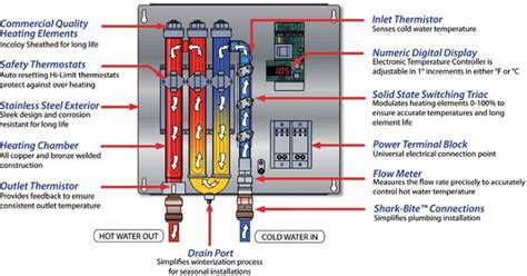 electric tankless water heater installation diagram tankless water heaters dallas metro al s plumbing